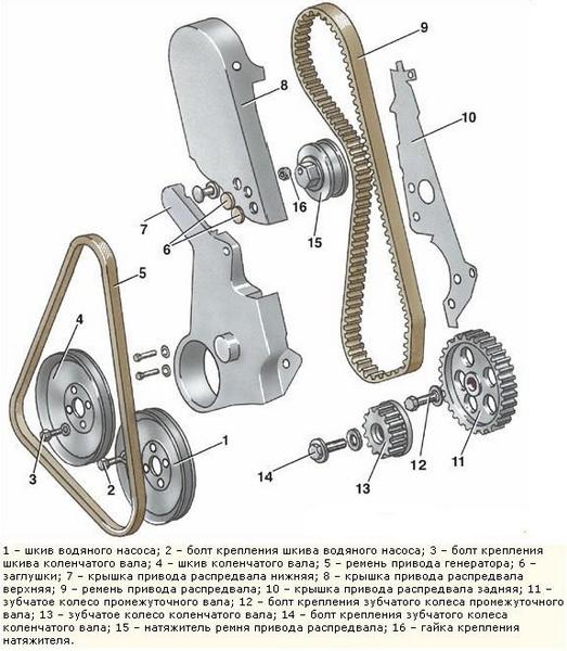 Замена ГРМ на Volkswagen Jetta объемм 1,6
